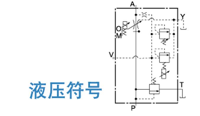 简述液压阀的基本结构及工作原理 液压机液压阀及液压支架运作原理